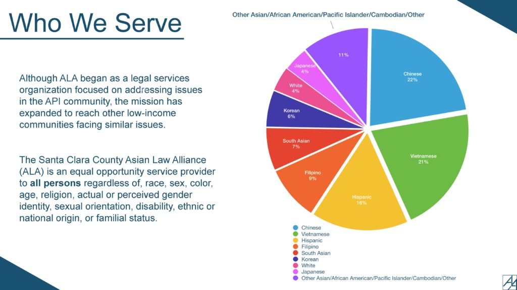 Think, issues asians in legal community face seems